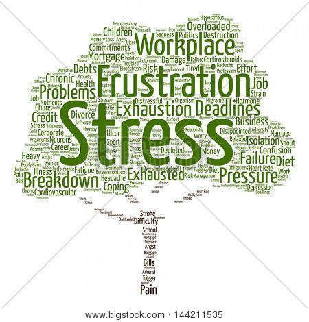 Concept conceptual mental stress at workplace or job abstract tree word cloud isolated on background metaphor to health, work, depression, problem, exhaustion, breakdown, deadlines, risk, pressure