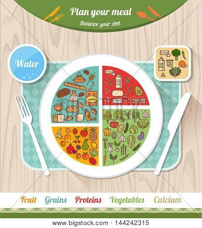 Vegan healthy diet and eatwell plate concept food icons and portions on a pie chart