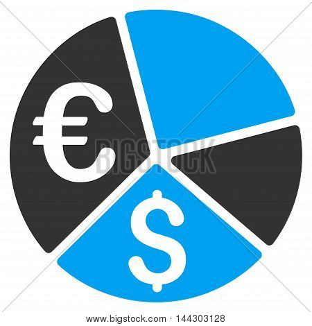 Euro and Dollar Pie Chart icon. Vector style is bicolor flat iconic symbol, blue and gray colors, white background.