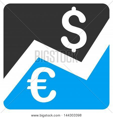 Forex Market Chart icon. Vector style is bicolor flat iconic symbol, blue and gray colors, white background.