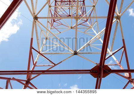 Texture Energy Pillars