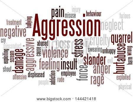 Aggression, Word Cloud Concept 3