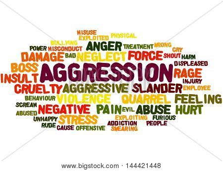 Aggression, Word Cloud Concept 6