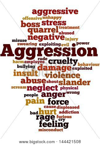 Aggression, Word Cloud Concept 9