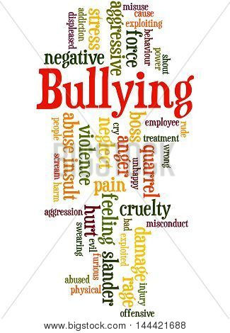 Bullying, Word Cloud Concept 4