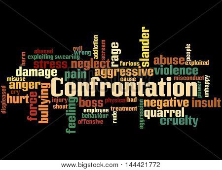 Confrontation, Word Cloud Concept