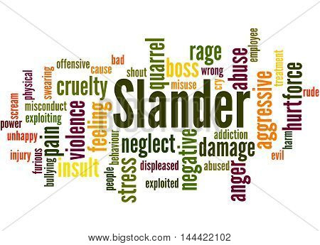Slander, Word Cloud Concept 2