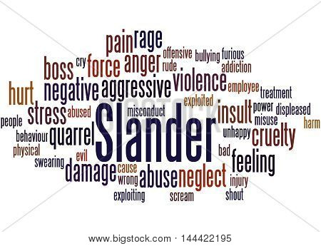Slander, Word Cloud Concept 8