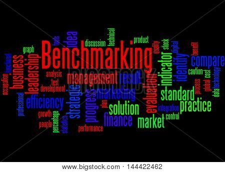 Benchmarking, Word Cloud Concept 2