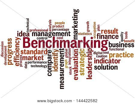 Benchmarking, Word Cloud Concept 9