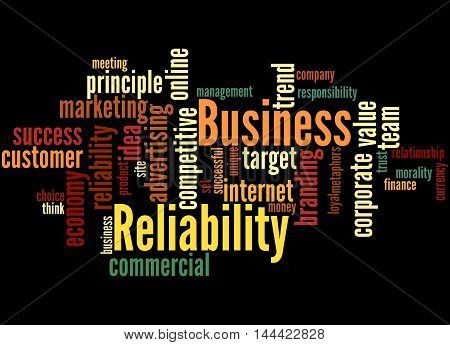 Business Reliability, Word Cloud Concept 2