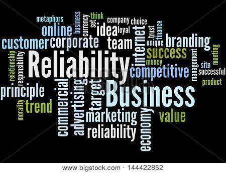 Business Reliability, Word Cloud Concept 3
