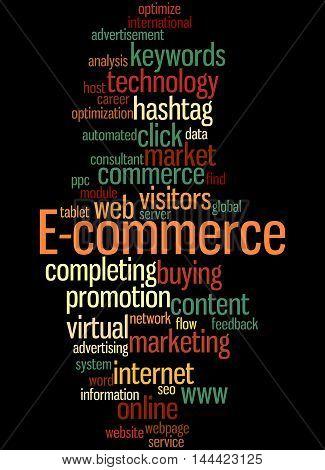 E-commerce, Word Cloud Concept 2
