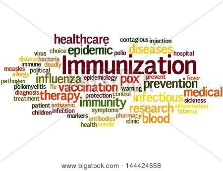Immunization, Word Cloud Concept 3