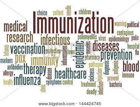 Immunization, Word Cloud Concept 9