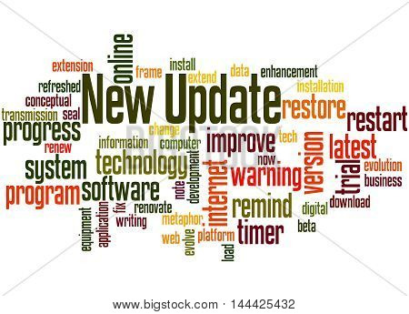 New Update, Word Cloud Concept 4