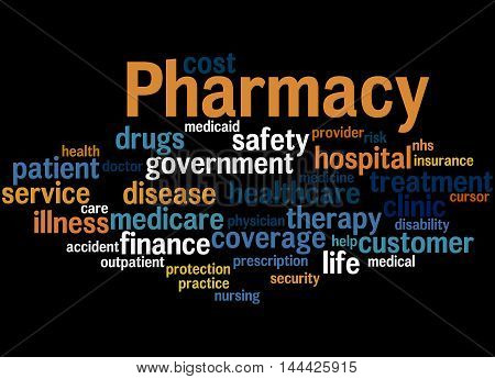 Pharmacy, Word Cloud Concept 7