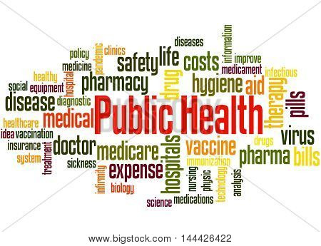 Public Health, Word Cloud Concept 2