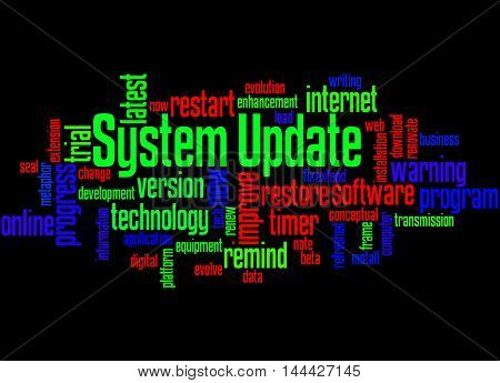 System Update, Word Cloud Concept