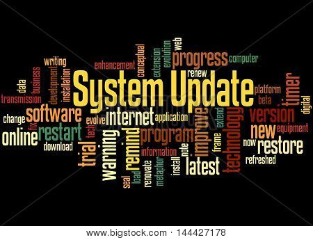 System Update, Word Cloud Concept 4