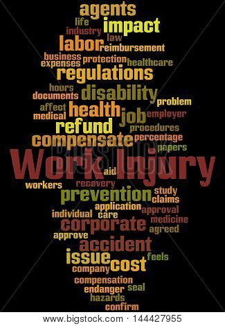 Work Injury, Word Cloud Concept 4