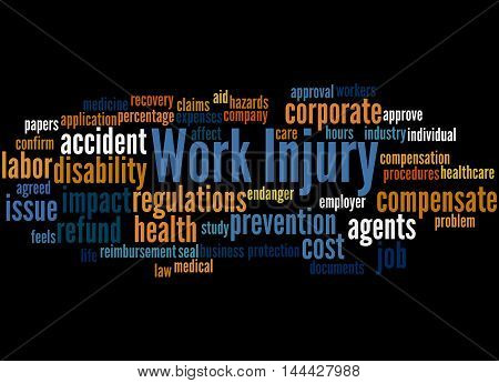 Work Injury, Word Cloud Concept 7