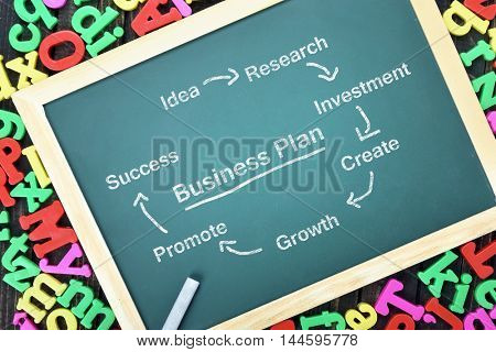 Business Plan text on school board and magnetic letters