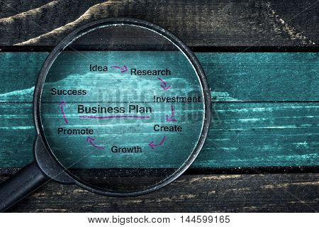 Business plan text painted and magnifying glass on wooden table