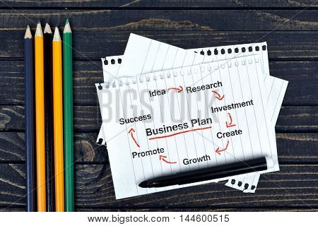 Business plan text on notepad and office tools on wooden table