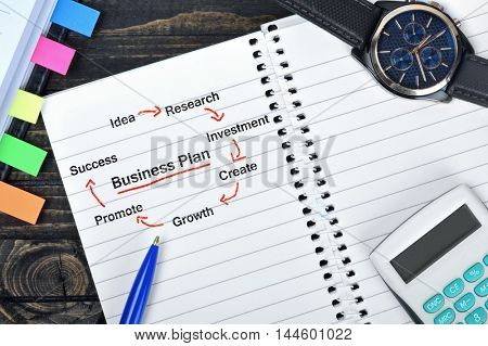 Business Plan on notepad and watch on desk