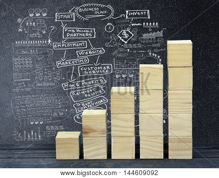 Business plan text on black board and block stairs