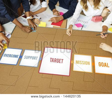 Success Target Solution Support Concept