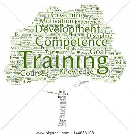 Vector concept or conceptual training, coaching or learning, tree word cloud isolated on background metaphor to mentoring, development, skills, motivation, career, potential, goals or competence