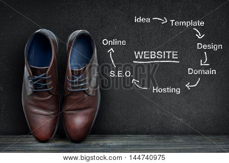 Website text on black board and business shoes on wooden floor