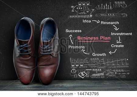 Business plan on black board and business shoes on wooden floor
