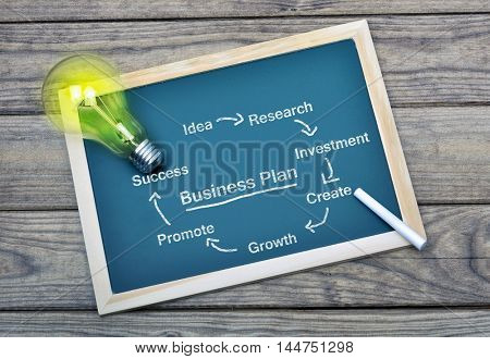 Business plan on school board and glowing light bulb