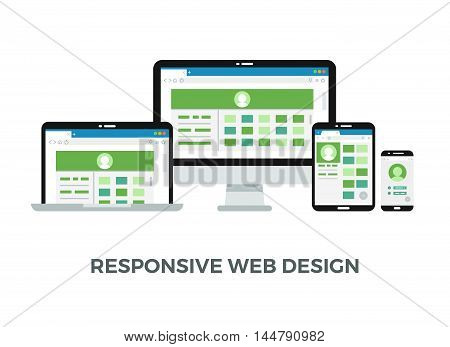 Responsive web design vector concept. website page on screens of desktop computer mobile laptop tablet pc computer and smartphone illustration