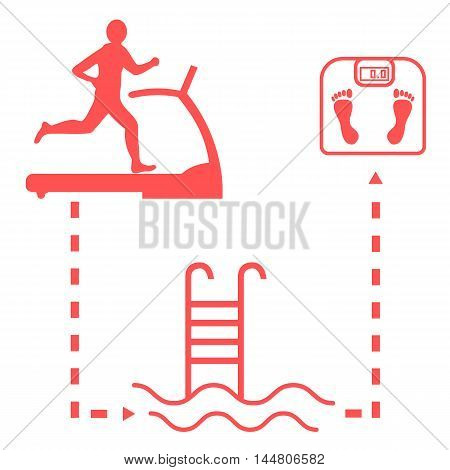 Nice Picture Of The Sport Lifestyle: Man On A Treadmill, Swimming Pool And Scales