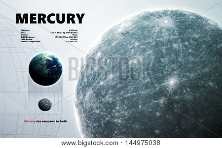 Mercury. Minimalistic style set of planets in the solar system. Elements of this image furnished by NASA