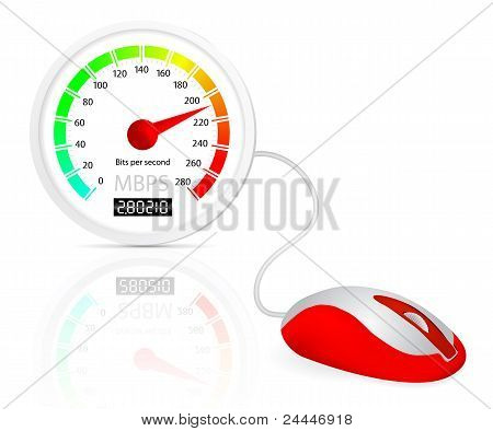 Computer mouse connected to a speedometer