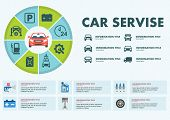 Infographics Car Service Vector Illustration With Icons. Clipart. Flat Style. poster
