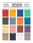 Spring And Summer 2020 Colors Palette On White. Fashion Trend Guide. Palette Fashion Colors Guide Wi poster