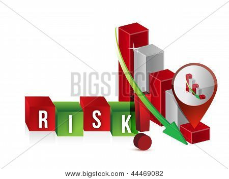 Down Risk Graph