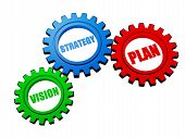 Vision, Strategy, Plan In Color Gears