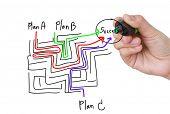 image of marker pen  - Hand drawing business plan - JPG