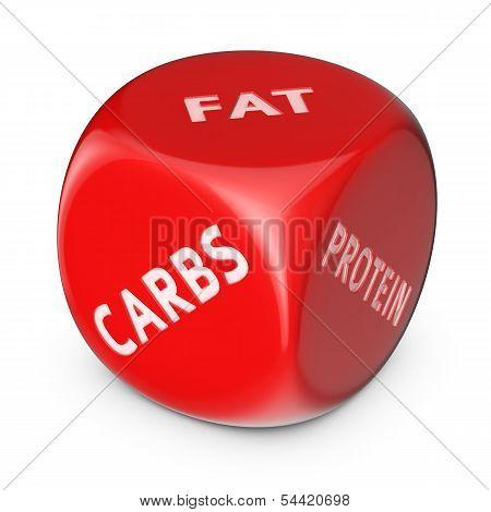 Diet Dice