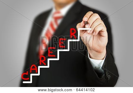 Businessman And Career