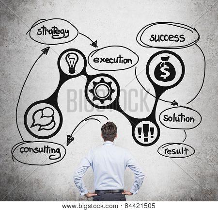 Consulting Scheme