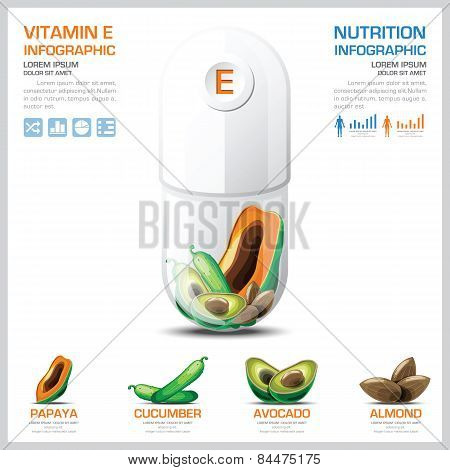 Vitamin E Chart Diagram Health And Medical Infographic