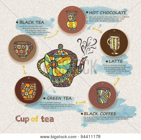 Web Site Design. Decorative Cup Of Coffee